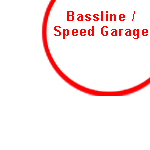 BASSLINE HOUSE / SPEED GARAGE